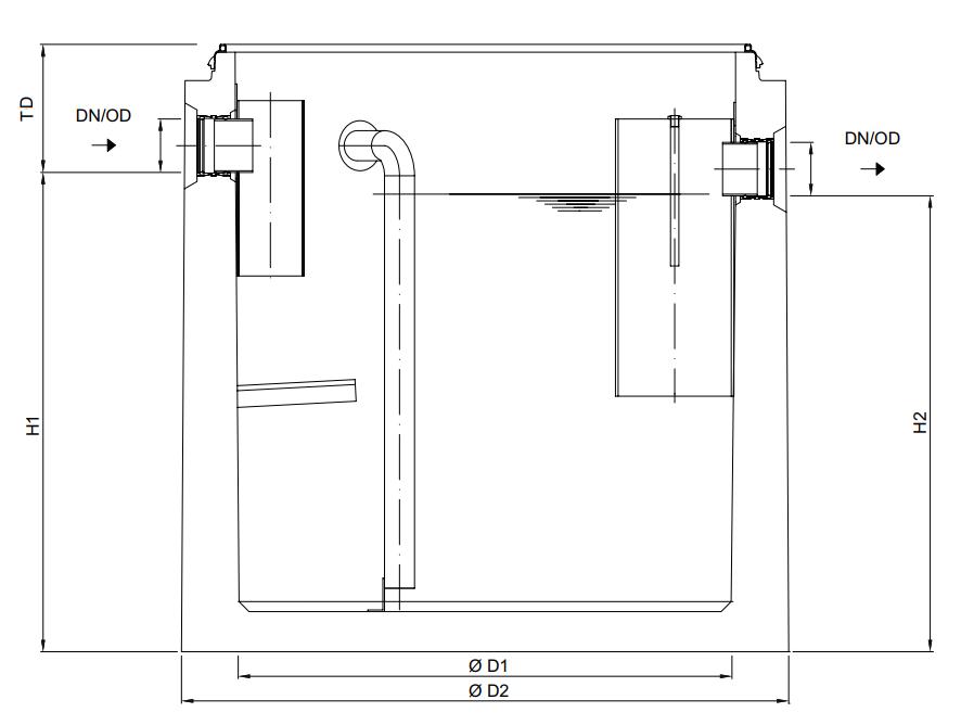 Esquema técnico generico del separador de grasas enterrado LIPUMAX-C-D FST em betão armado, extensão com tubo de sucção (D).